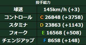 川村データ2