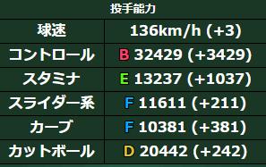 山本データ2