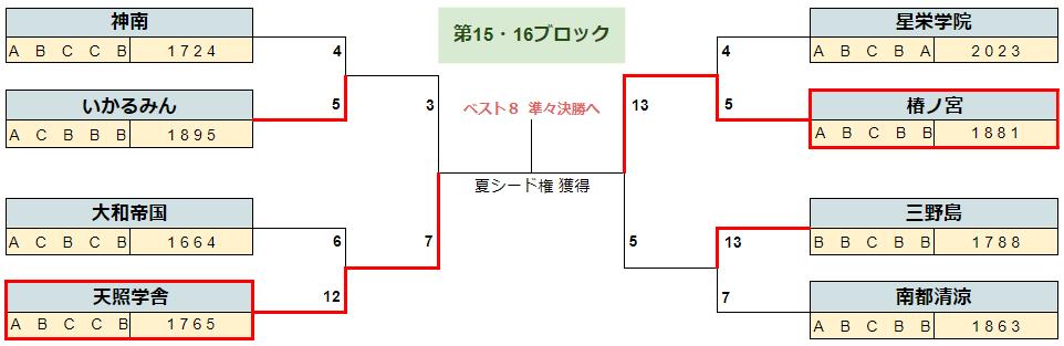 2020春季奈良b16-8