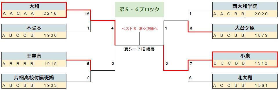 2020春季奈良b16-3
