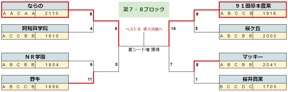 2020春季奈良b16-4