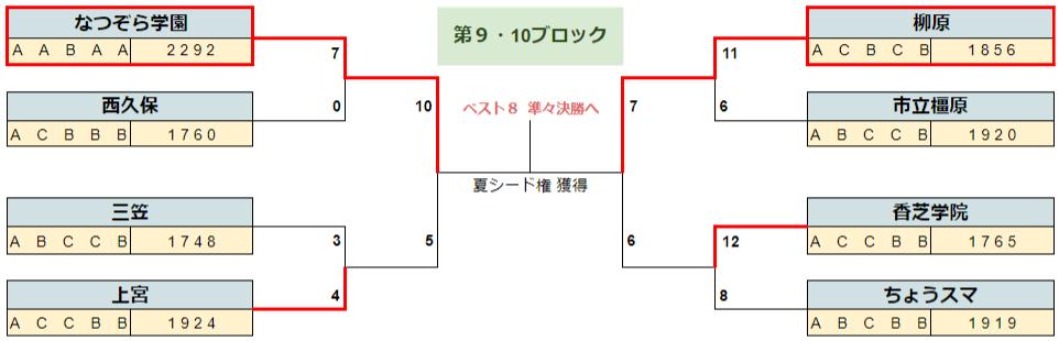 2020春季奈良b16-5