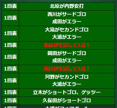 case14-1