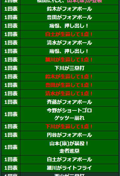 case16-2