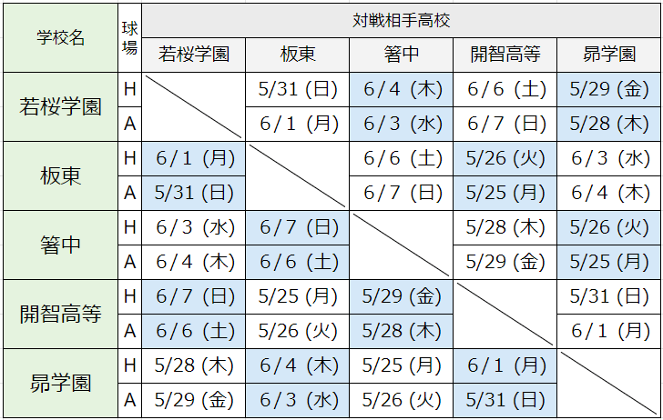 kinkiprecup-Agroup-対戦表