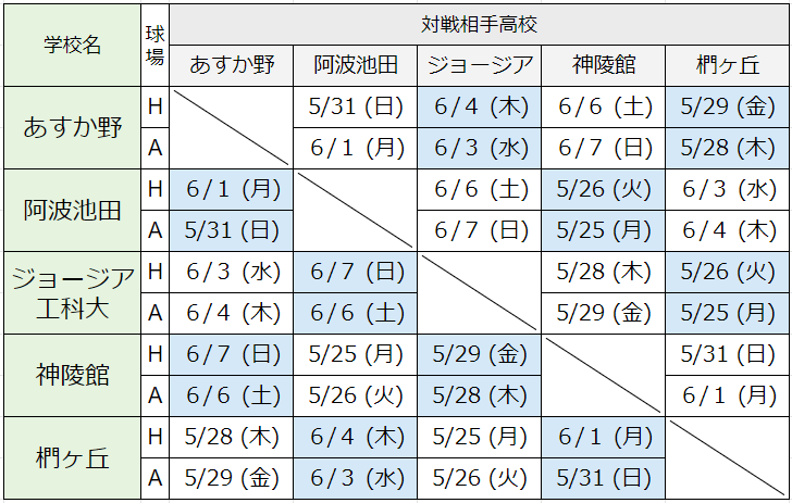 kinkiprecup-Bgroup-対戦表