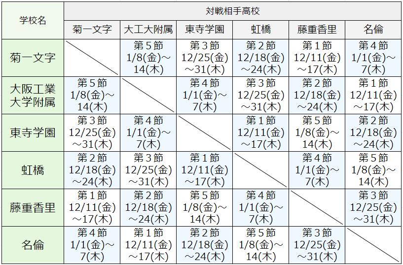 B組対戦表