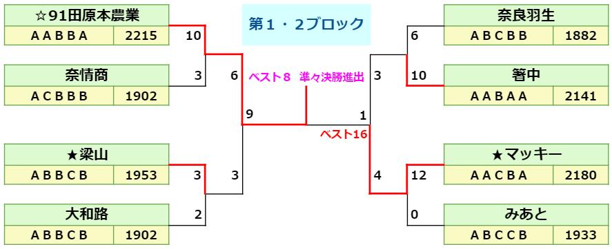 21夏-奈良1.2
