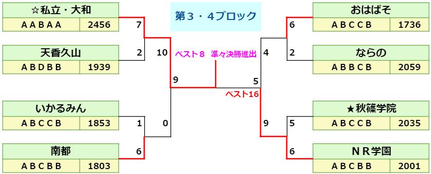 21夏-奈良3.4