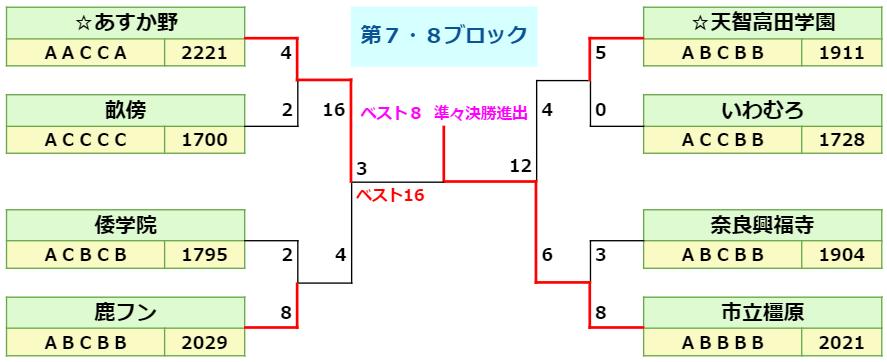 21夏-奈良7.8