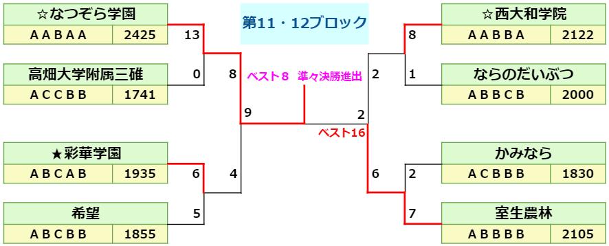 21夏-奈良11.12