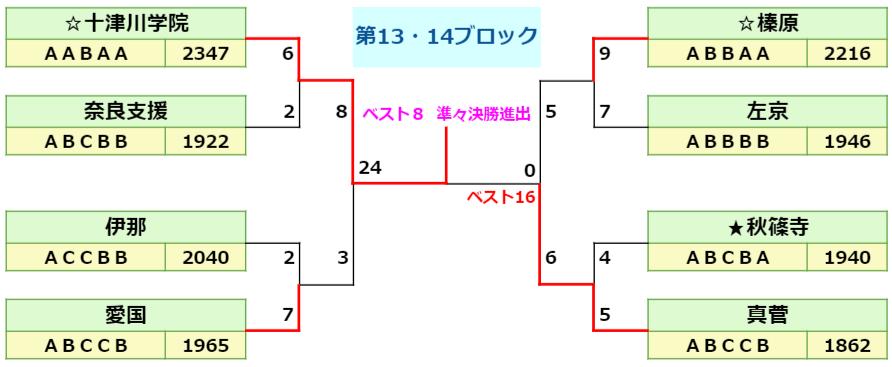 21夏-奈良13.14