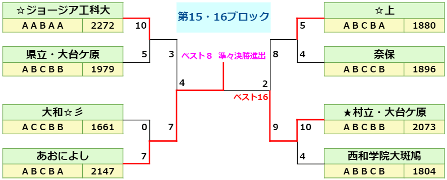 21夏-奈良15.16