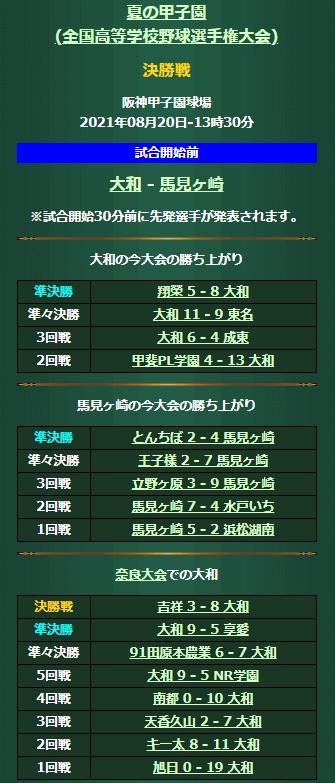 '21夏の甲子園・決勝前