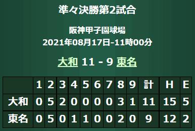 '21夏の甲子園・大和高校 準々決勝